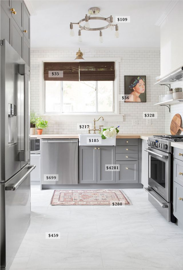 A Budget Breakdown of the Pittsburgh Kitchen (Chris Loves Julia ...