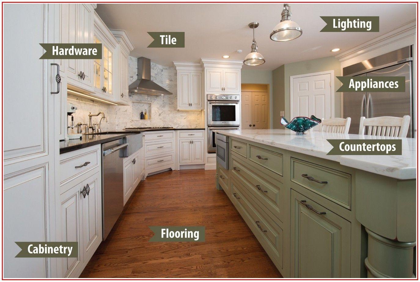 Kitchen Cabinet Showrooms Near Me En 2020