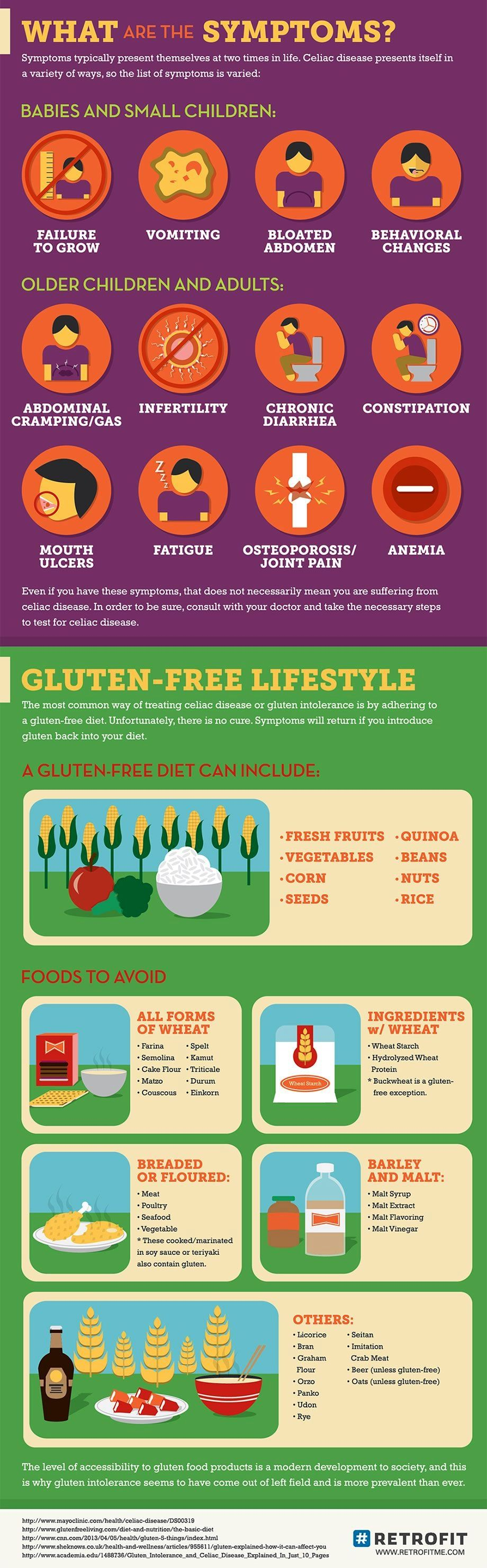 Pin by harry63rux on Health (With images) | Gluten free ...
