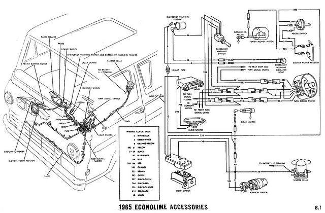[DIAGRAM] 1977 Ford Econoline Wiring Diagram FULL Version