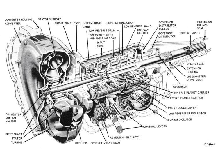 Ford C4 Automatic Transmission Diagram - Board Wiring Diagrams
