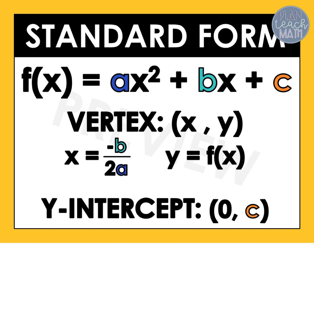 intercept form to standard form quadratic  Quadratic Functions Forms Posters & Reference Sheet ...
