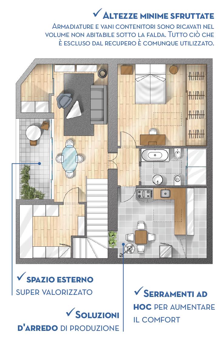 Due mini sottotetti recuperati diventano una comoda for Appartamenti arredati milano