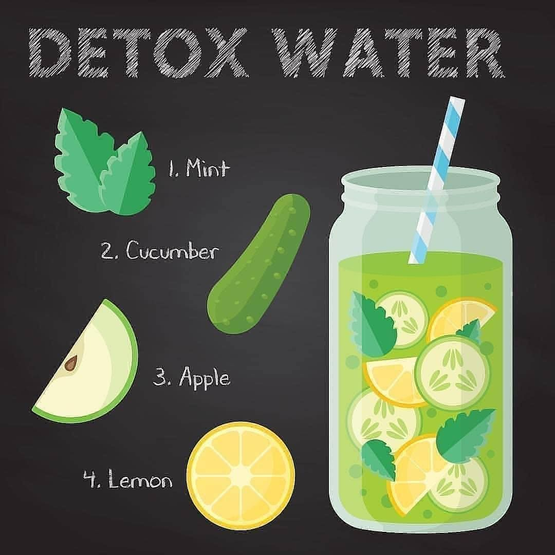 💖 | Follow @smoothiedietforu for more tips on detox  Detox your body 💚 feel better.. . Tag a friend who would love this 😍⤵️ . . 📸 @hyaluxe