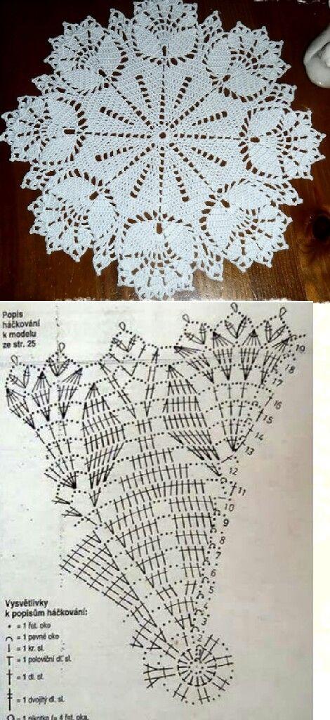 Pin von Karen Stotts auf Crochet Doilies | Pinterest | Deckchen ...