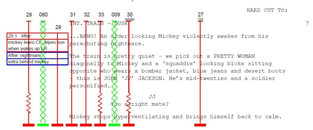 How to line a film script for coverage A lined film script example