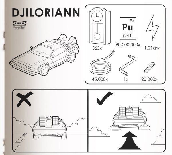 SciFi Ikea Manuals  Sci Fi Funniest Photos And Funny Posts