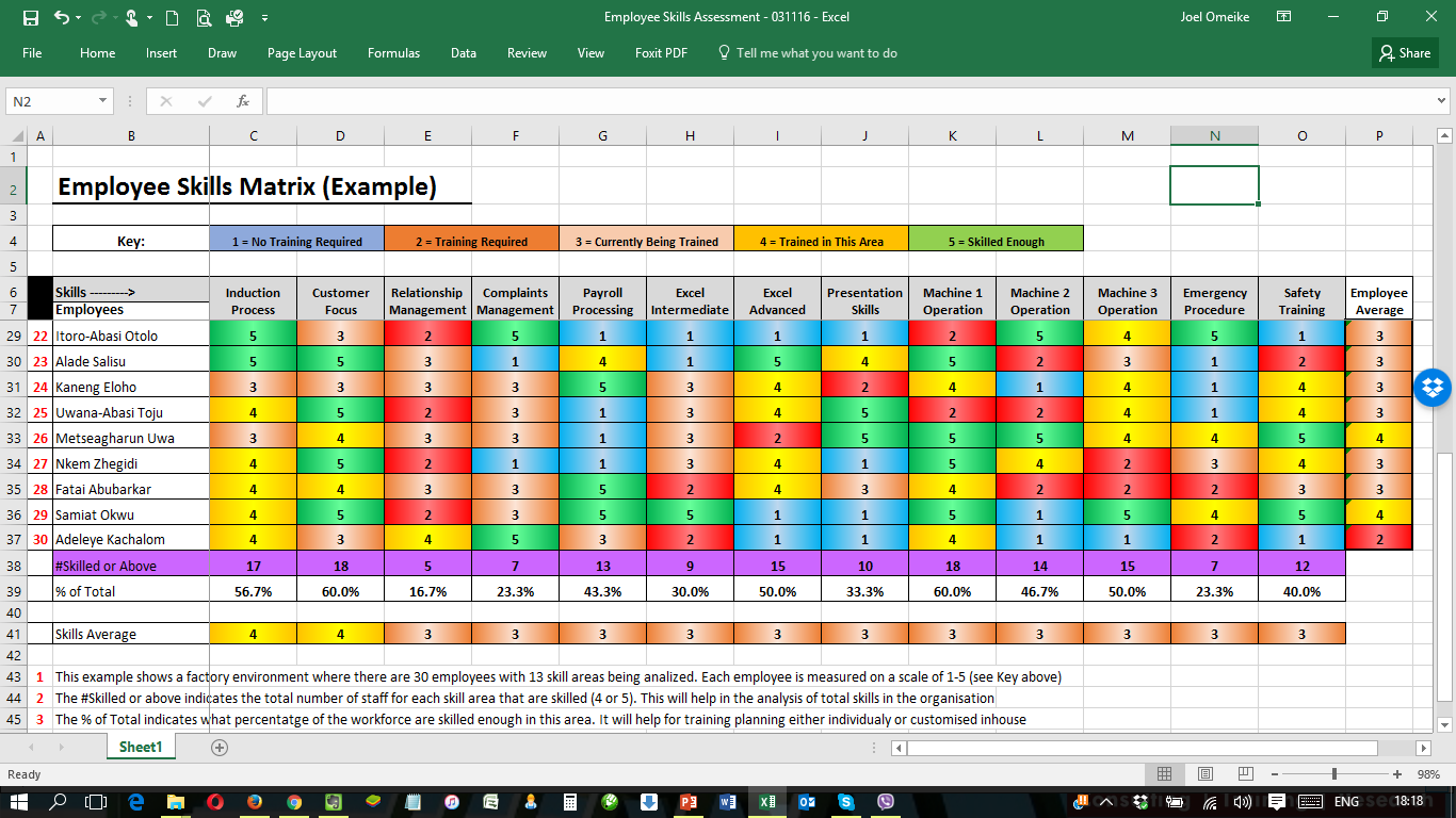 THE TOOL The Employee Skills Matrix is an EXCEL tool used for
