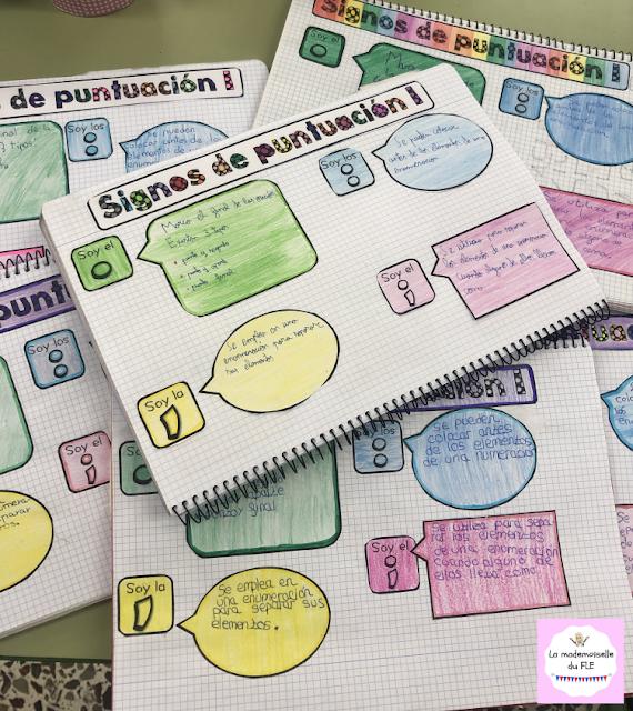 La mademoiselle du FLE: Lengua: Signos de puntuación (I)