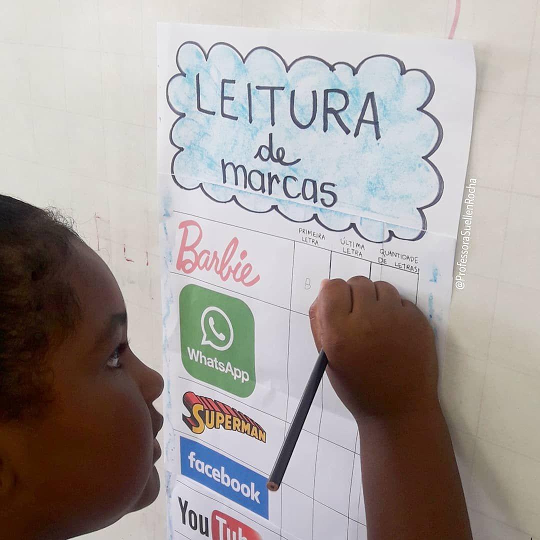 Iniciando Nossos Trabalhos Sobre A Leitura E A Esc Atividade
