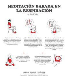 La meditación basada en la respiración (mindfulness)