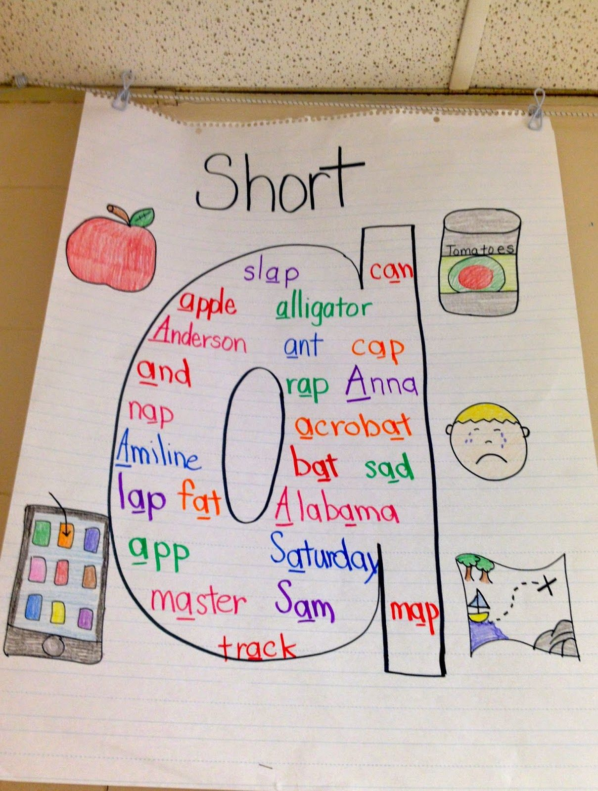 So I Was Thinking A As In Apple Anchor Poster Happy In Grade 1