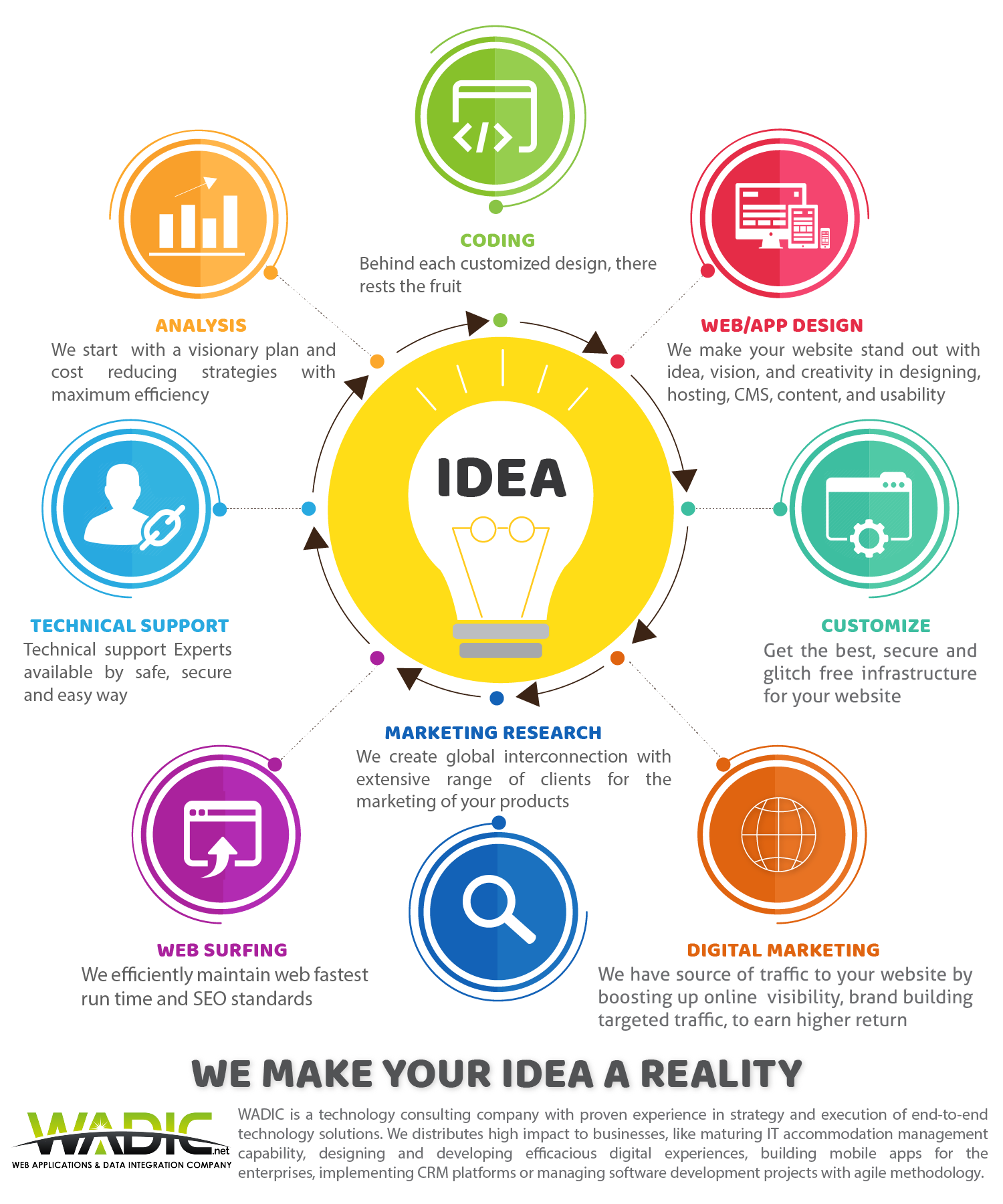 Technological Inventions Is Day To Day Game And Catching The Latest Web Design Trends Can Become Critic Latest Web Design Trends App Development Web App Design