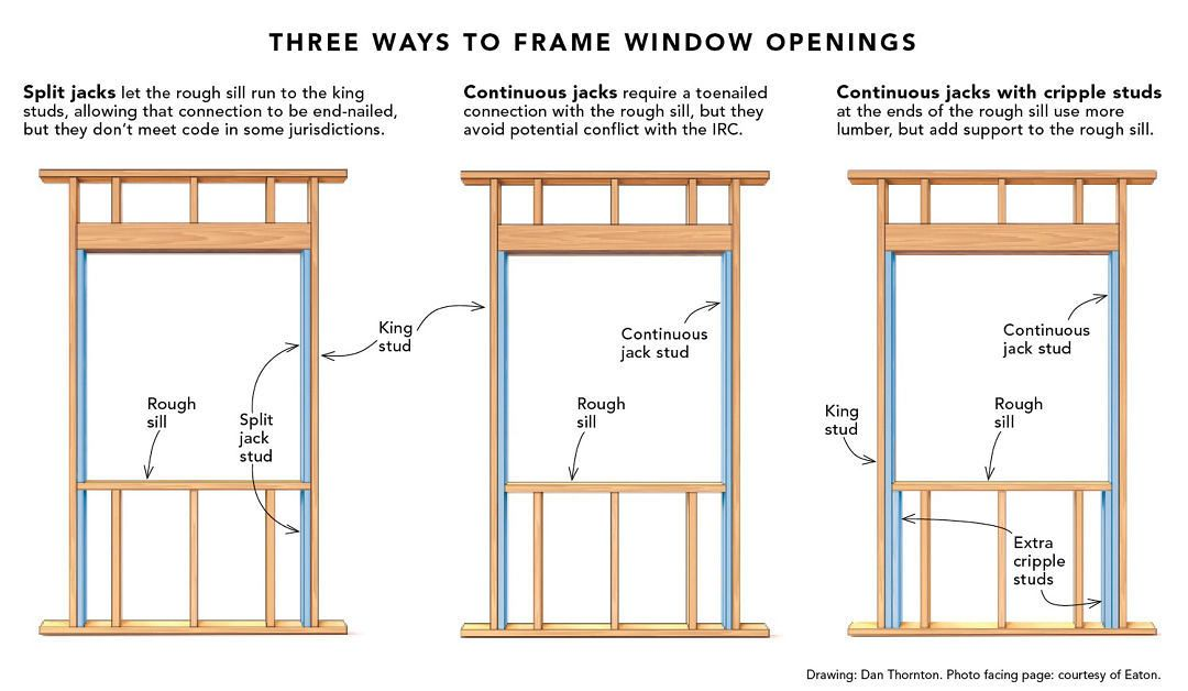 Split Jacks When Framing a Window Opening - Fine Homebuilding | Home ...
