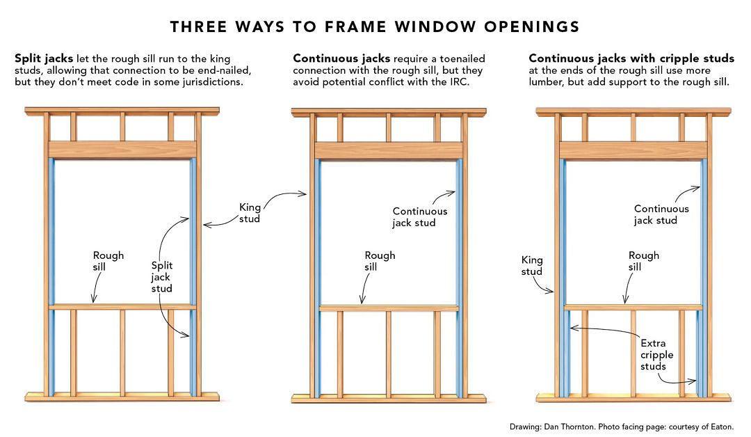 Split Jacks When Framing A Window Opening Fine Homebuilding Vinyl Window Installation Window Installation Window Vinyl