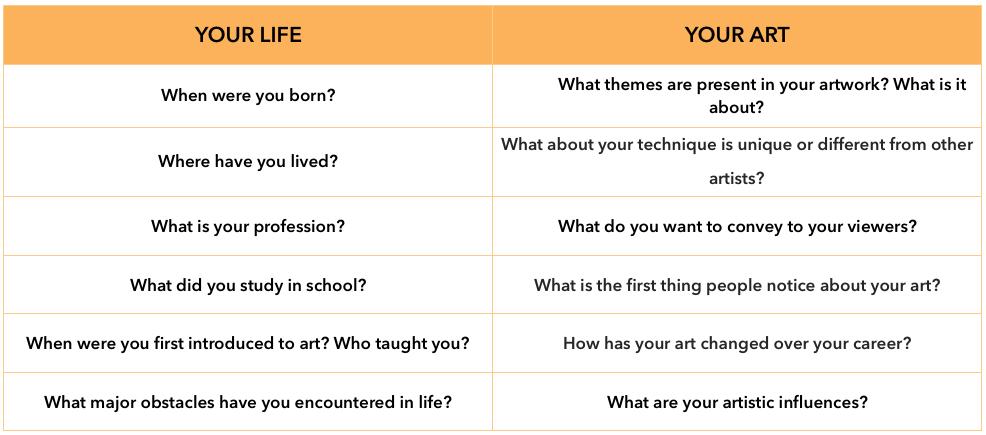 Bio Resume Examples Artist Biography  Art Education  Pinterest  Artist Biography