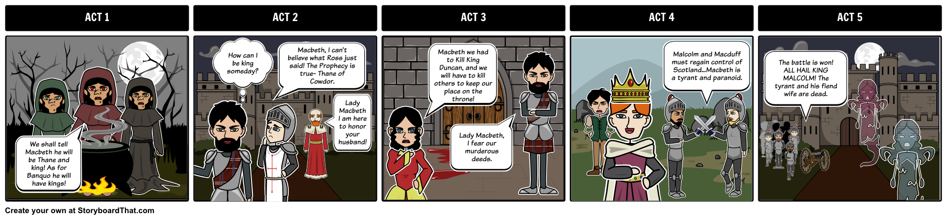The Tragedy Of Macbeth By William Shakespeare Interactive Lesson Plan Plans No Fear Hamlet Act 1 Scene 3
