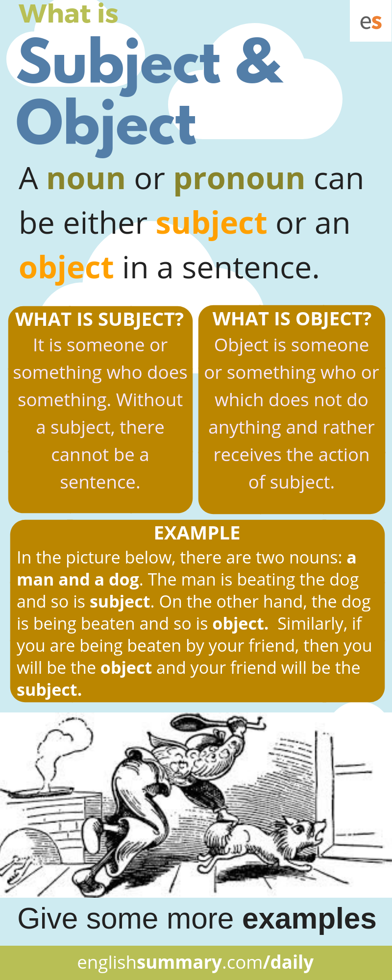 Subject And Object In English  Meaning And Examples