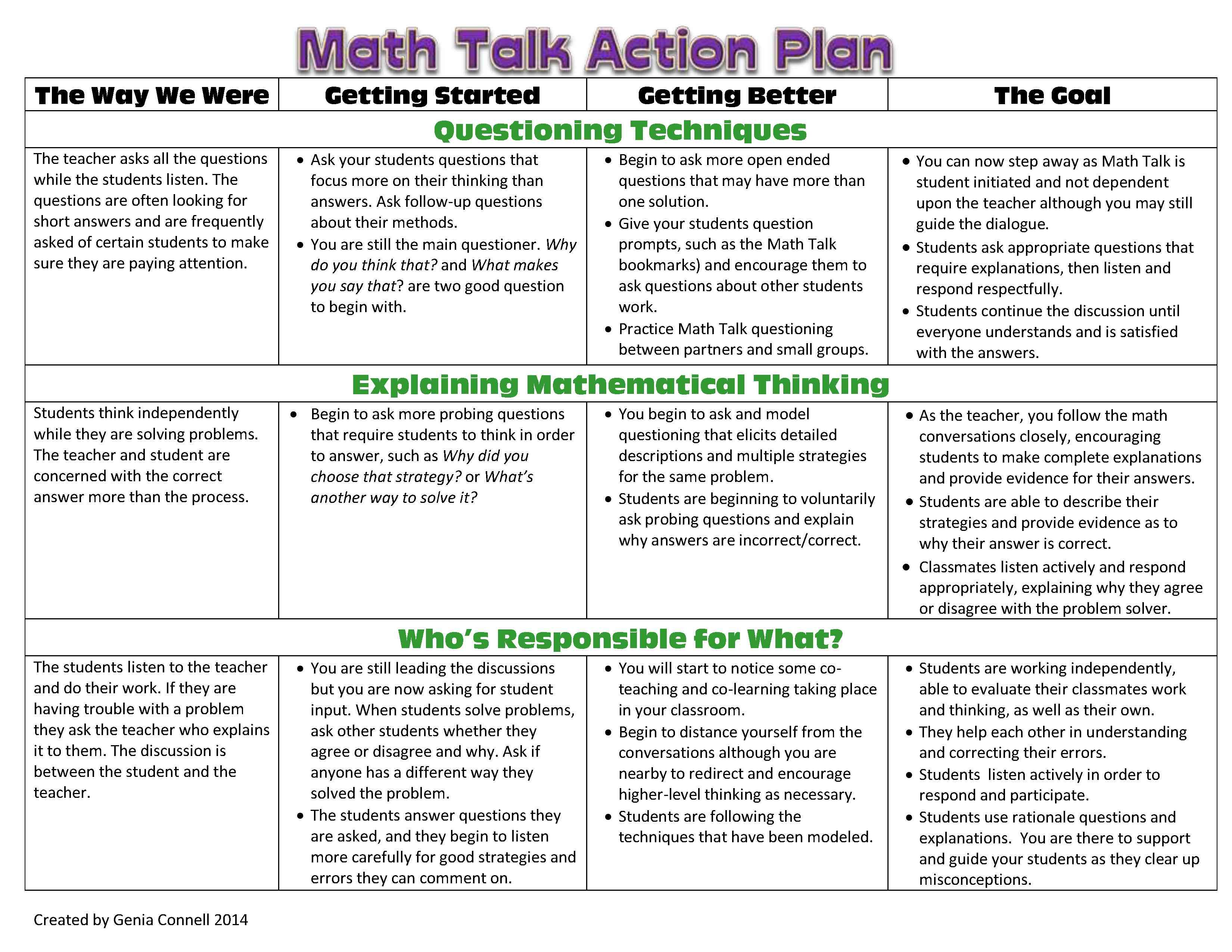 Math Talk 101 I Ve Learned Math Talk Is Simply A Way For Students To Have Meaningful Student To
