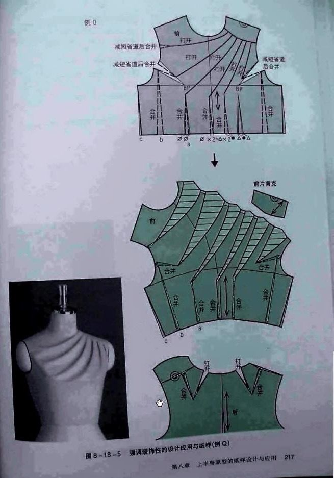Pin By Lisa Mcdonald On Sewing Pinterest Patterns Clothes