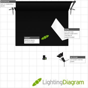 lighting diagram create and share photography lighting diagrams rh pinterest co uk Portrait Lighting Setup Diagram create lighting diagrams photography