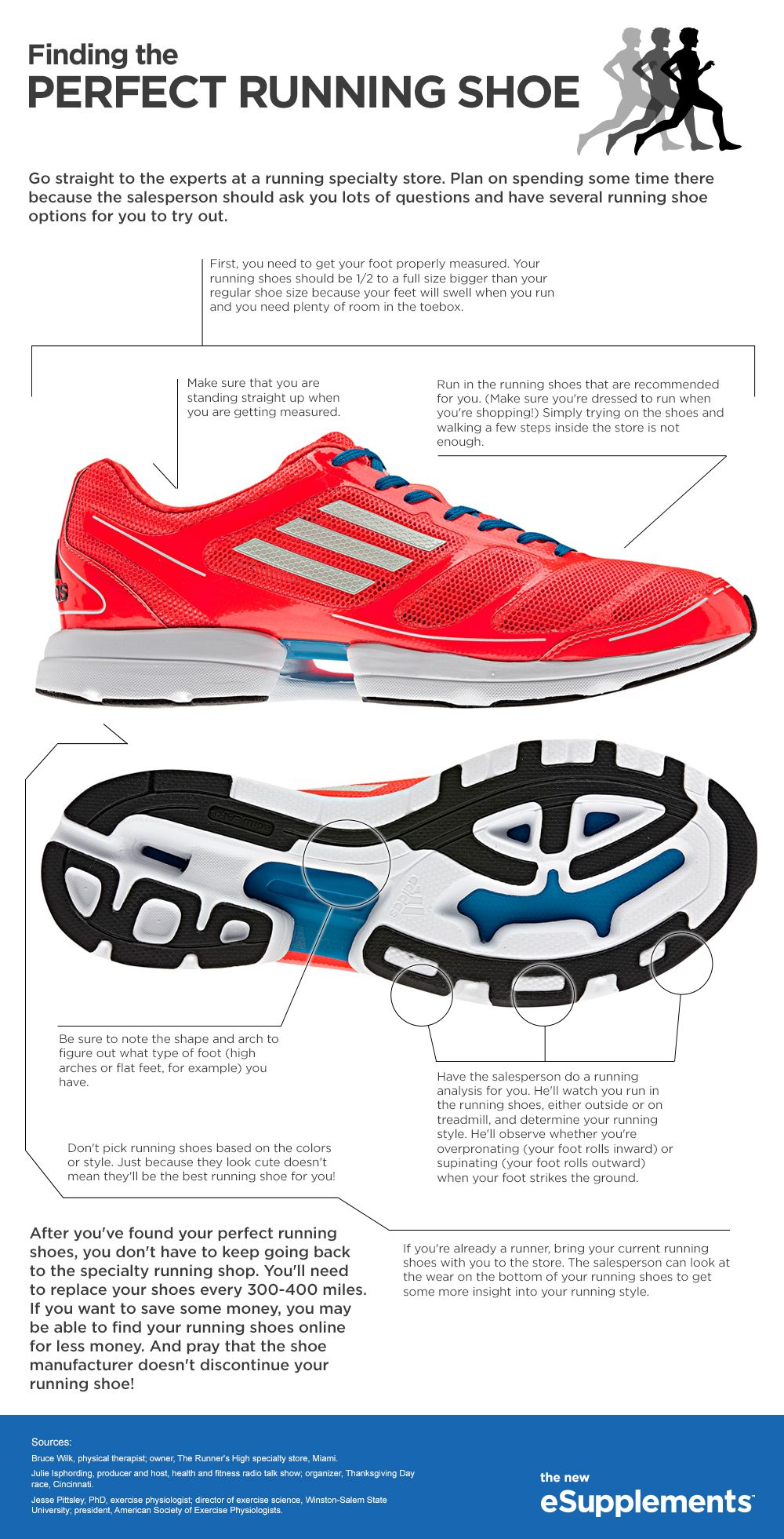 How To Find the Perfect Running Shoe  Infographics — Lightscap3s.com ... b1734528d