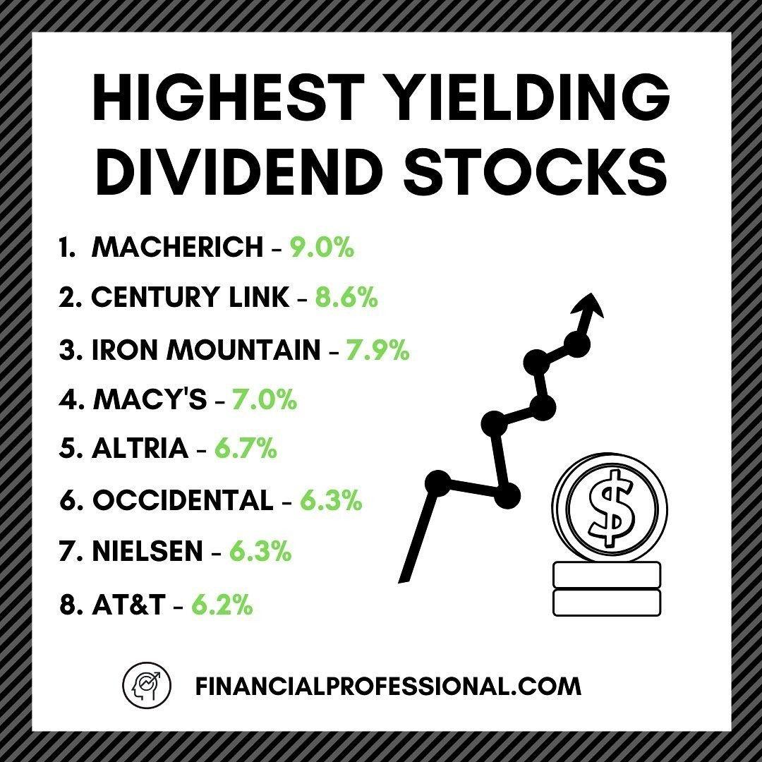 Highest Yielding Dividend Stocks Money Management Advice Financial Motivation Finance Investing