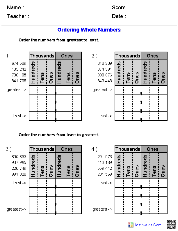 Integers Worksheets Dynamically Created Integers Worksheets Number Worksheets Comparing Numbers Worksheet Ordering Numbers