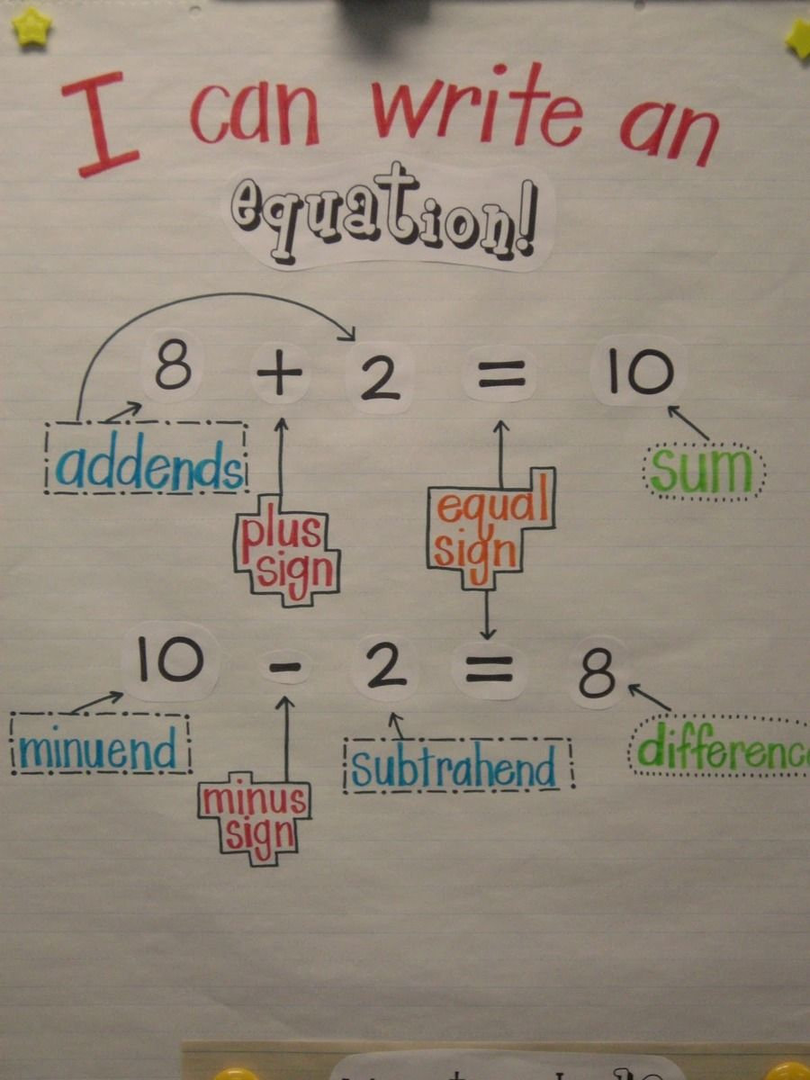 Understand the meaning of the equal sign and determine if equations understand the meaning of the equal sign and determine if equations involving addition and subtraction are true or false common core 1 ccuart Gallery