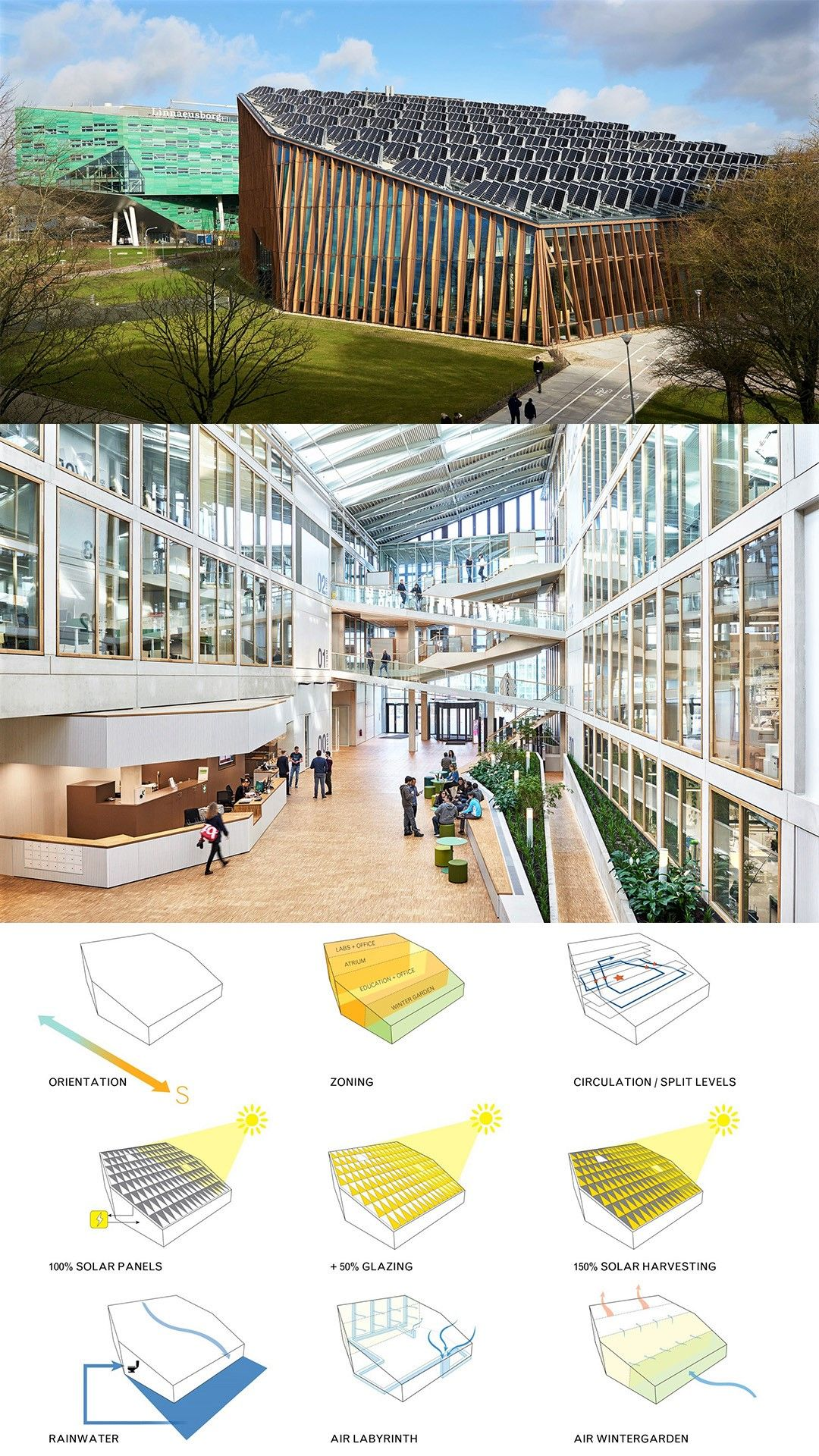 Energy Academy Europe Eae Solar Architecture Europe
