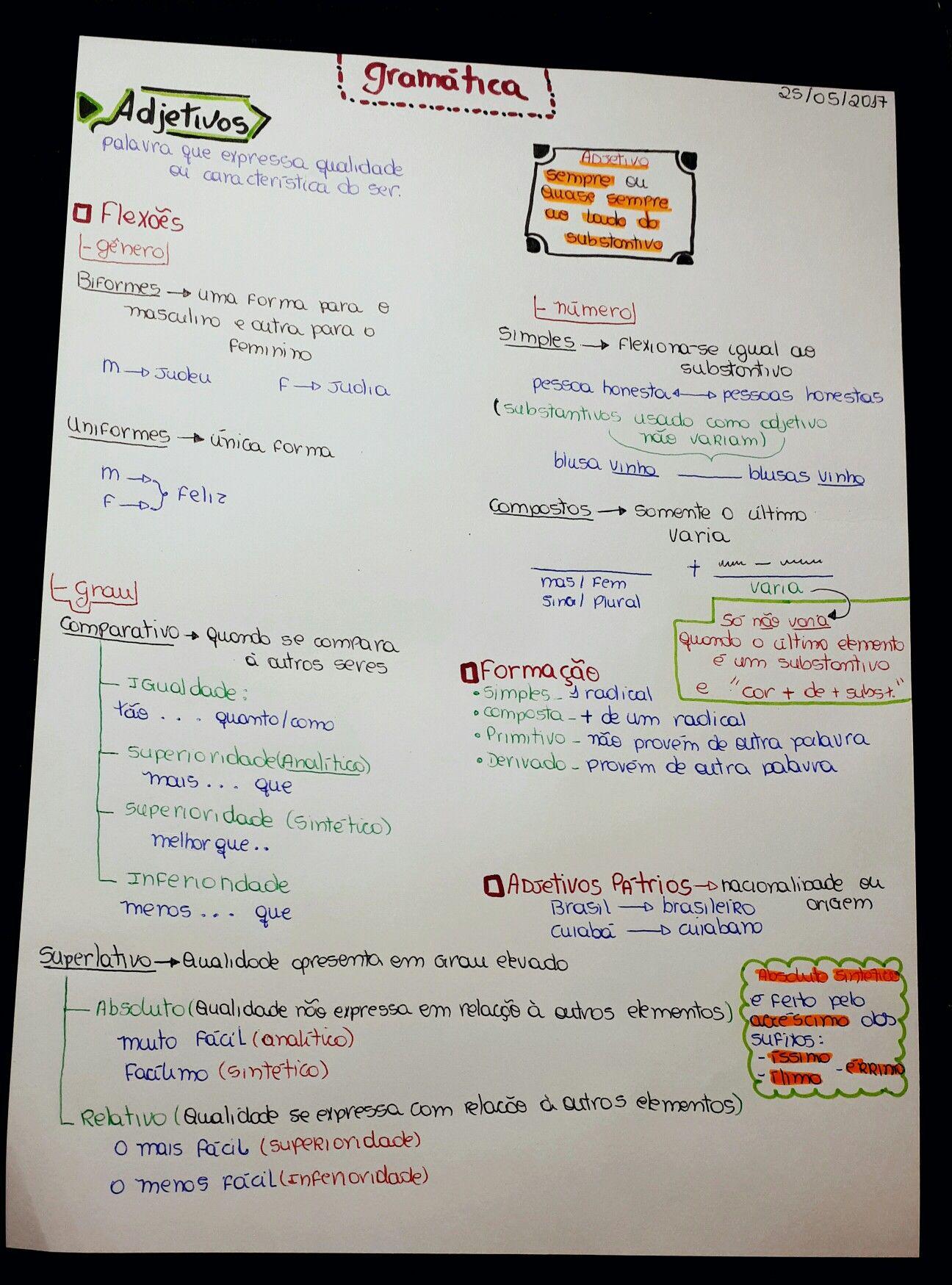 Mapa Mental Adjetivos Gramatica Estudos Resumoadjetivos