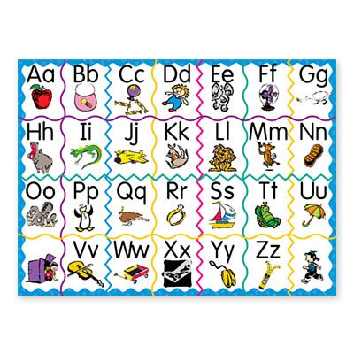 Alphabet Phonics Puzzle