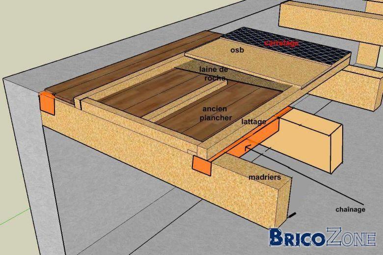 immagine correlata planchers pinterest. Black Bedroom Furniture Sets. Home Design Ideas