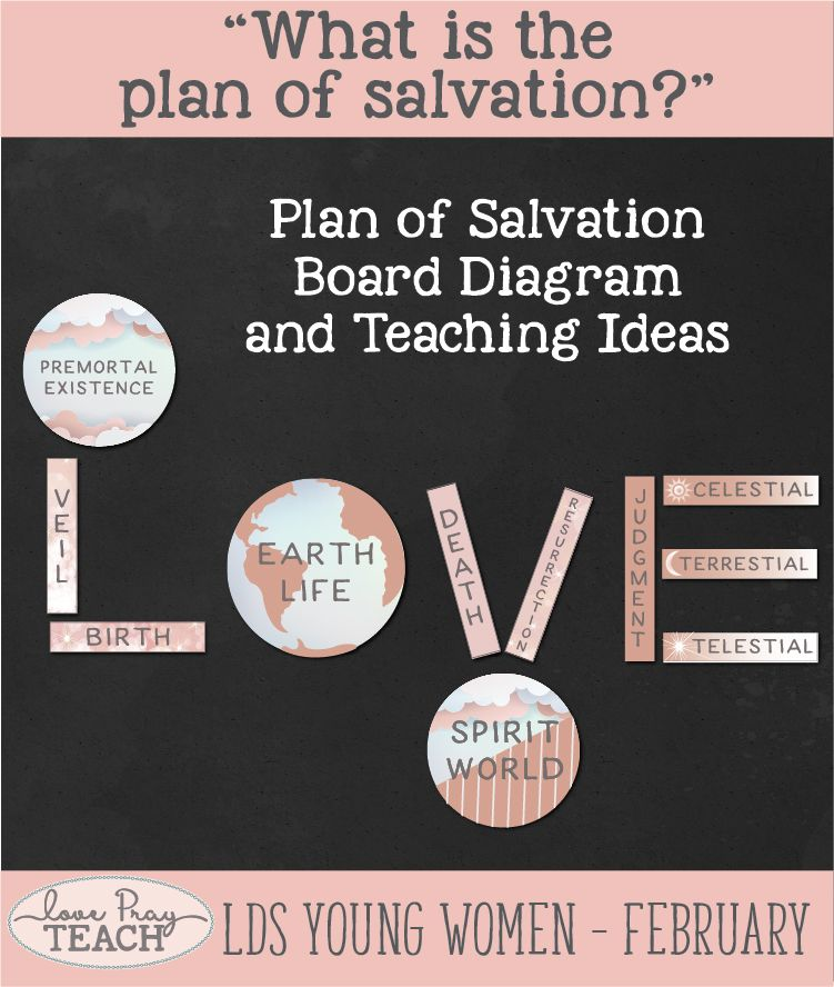Lds Young Women February What Is The Plan Of Salvation Come