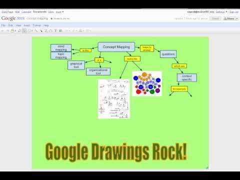 Google Docs Concept Map.Concept Mapping With Google Docs Drawings Technology In The