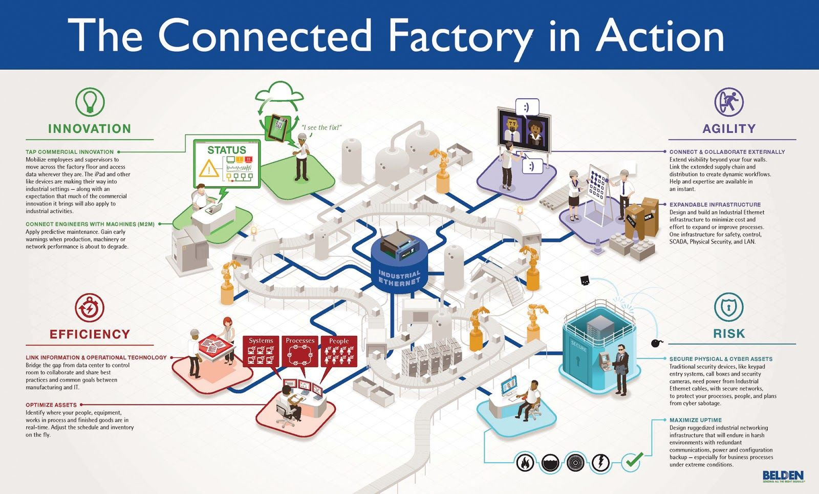 Read more about INDUSTRY 4 0 on Tipsographic com | Industry 4 0