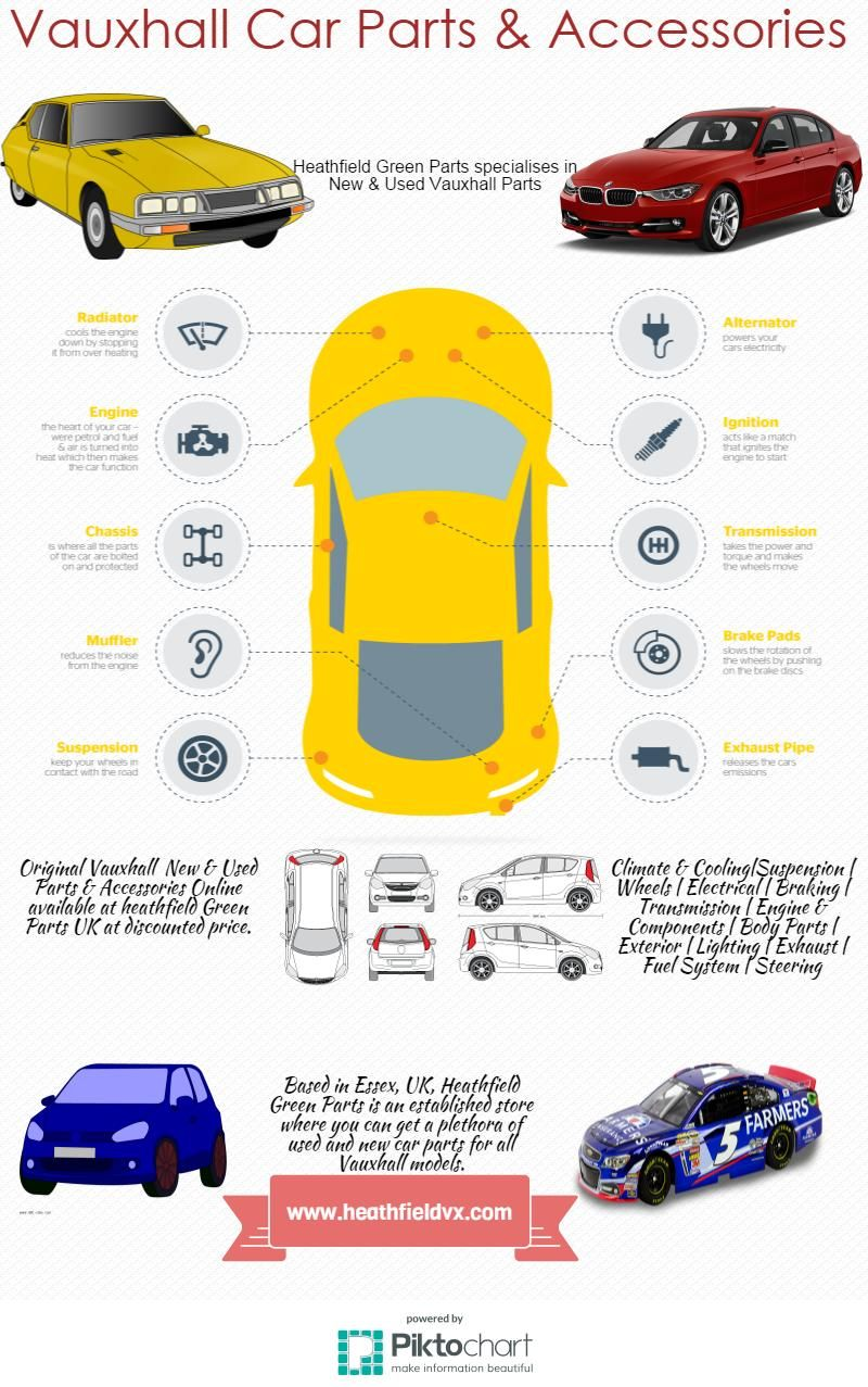 Perfect Information About Cars Parts Pattern - Electrical Diagram ...