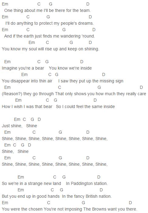Shine Chords Gwen Stefani Paddington Pharrell Williams Gwen