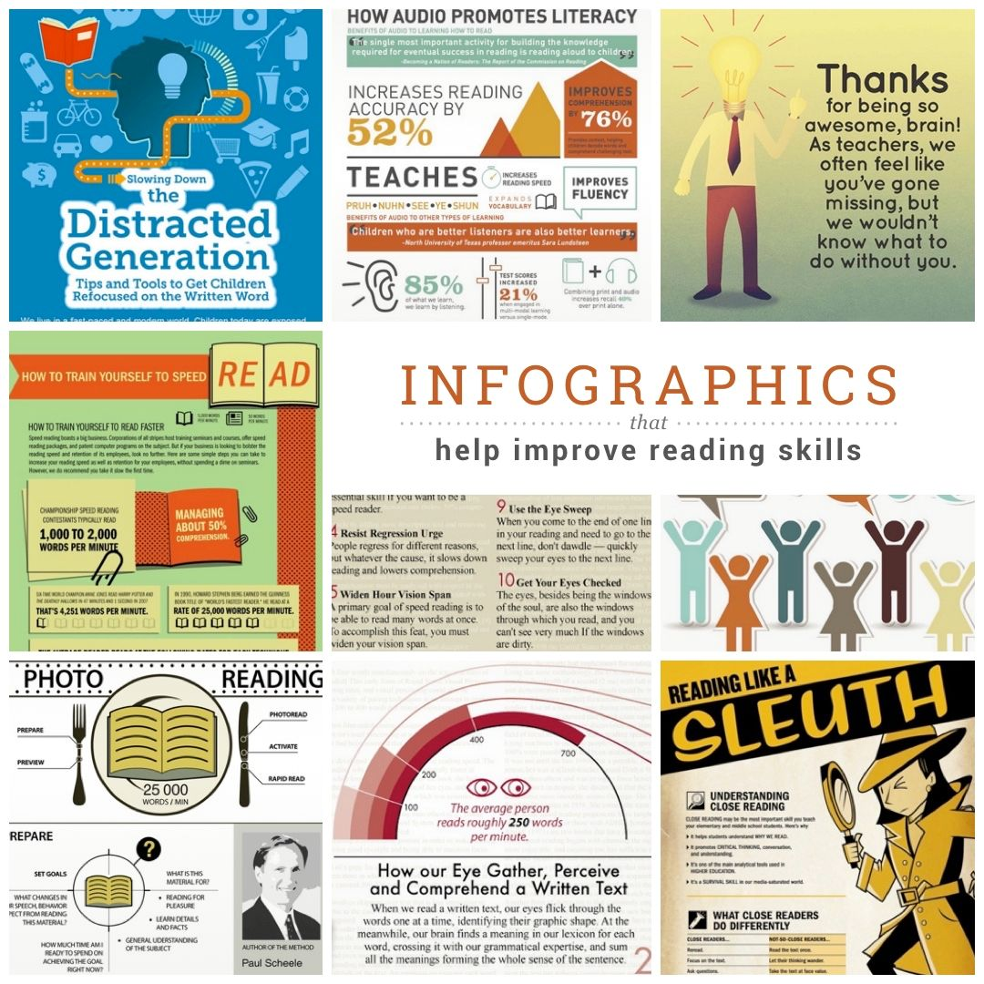 12 Infographics That Will Help Improve Your Reading Skills Improve Reading Skills Reading Skills Reading Strategies How to improve your reading