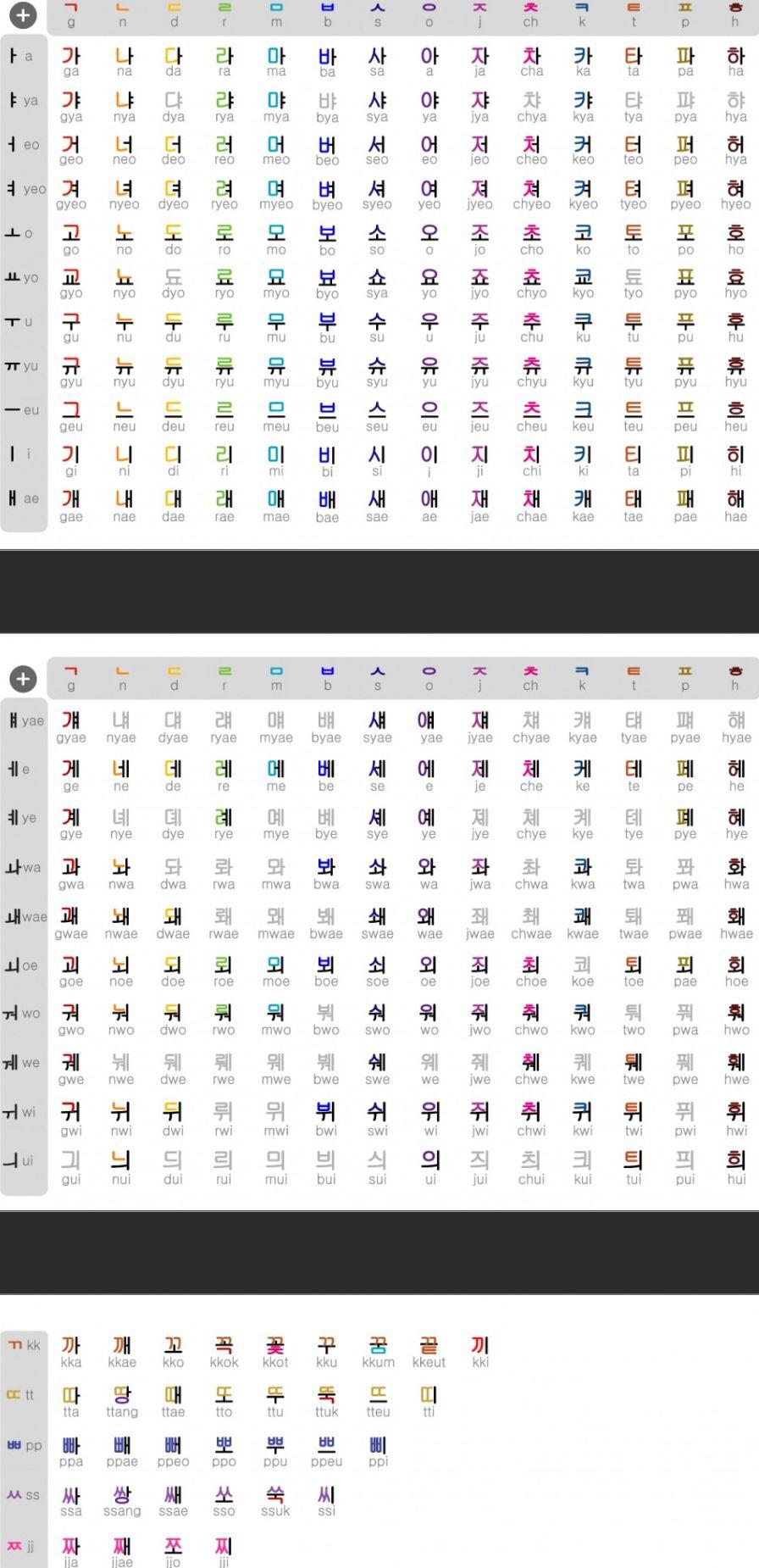 hangul alphabet  korean language learning korean