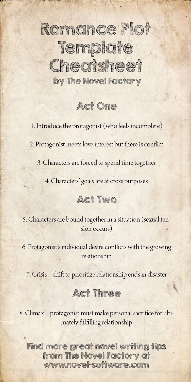 BeginnerS Novel Writing Tips By The Novel Factory Romance Novel
