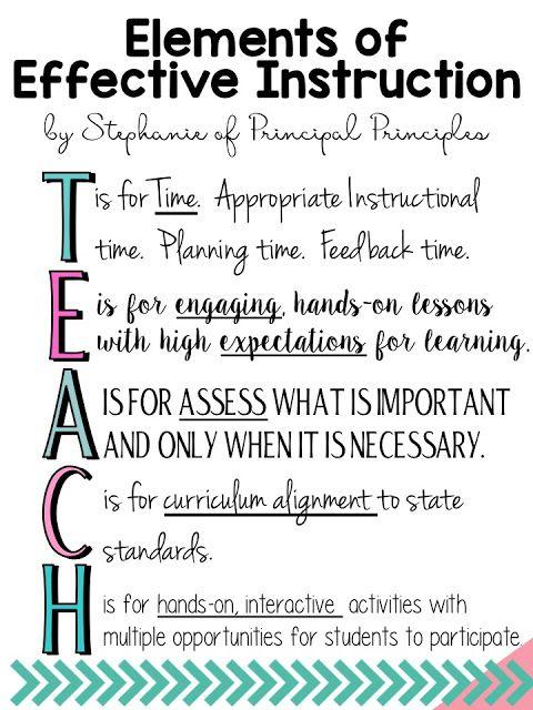 Elements Of Effective Instruction Instructional Coaching Effective Teaching Math Instructional Coach