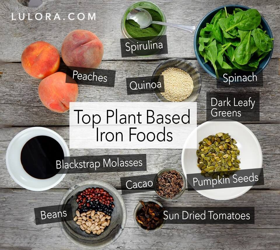 Foods rich in Iron Foods with iron, Food, Iron rich foods