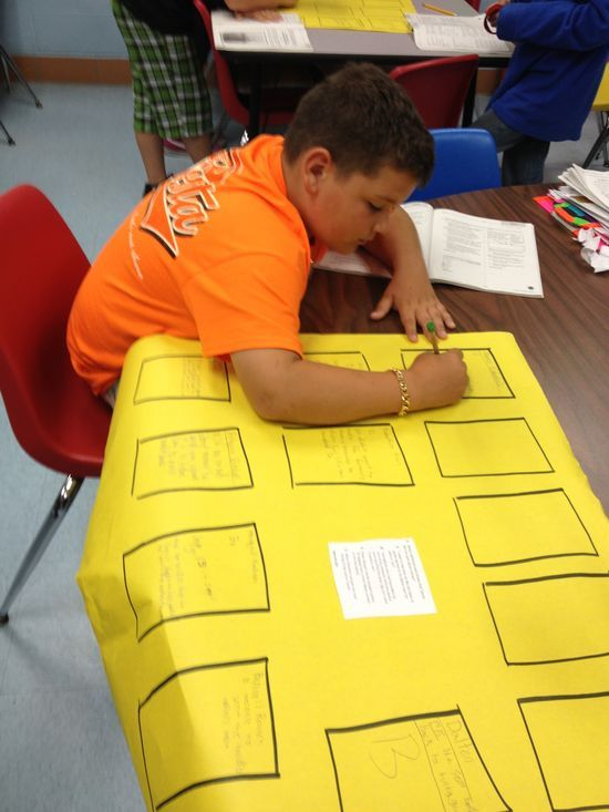 The students read the passage independently, then travel around the classroom answering the questions on butcher paper. There can be 3-4 stations with each station asking a question about a story element (i.e. one on characters, one on setting etc). Each stations has enough squares for each student in the class to write their answer. The question can be posted on the butcher paper, or on the wall. Students must support their answer with evidence from the story.