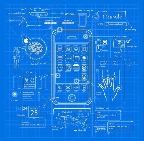 iPhone Blueprint Parody Wireframe - new no blueprint meaning