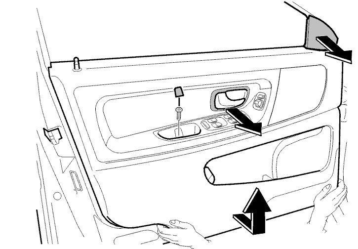 Information Panel Doors Volvo Paneling