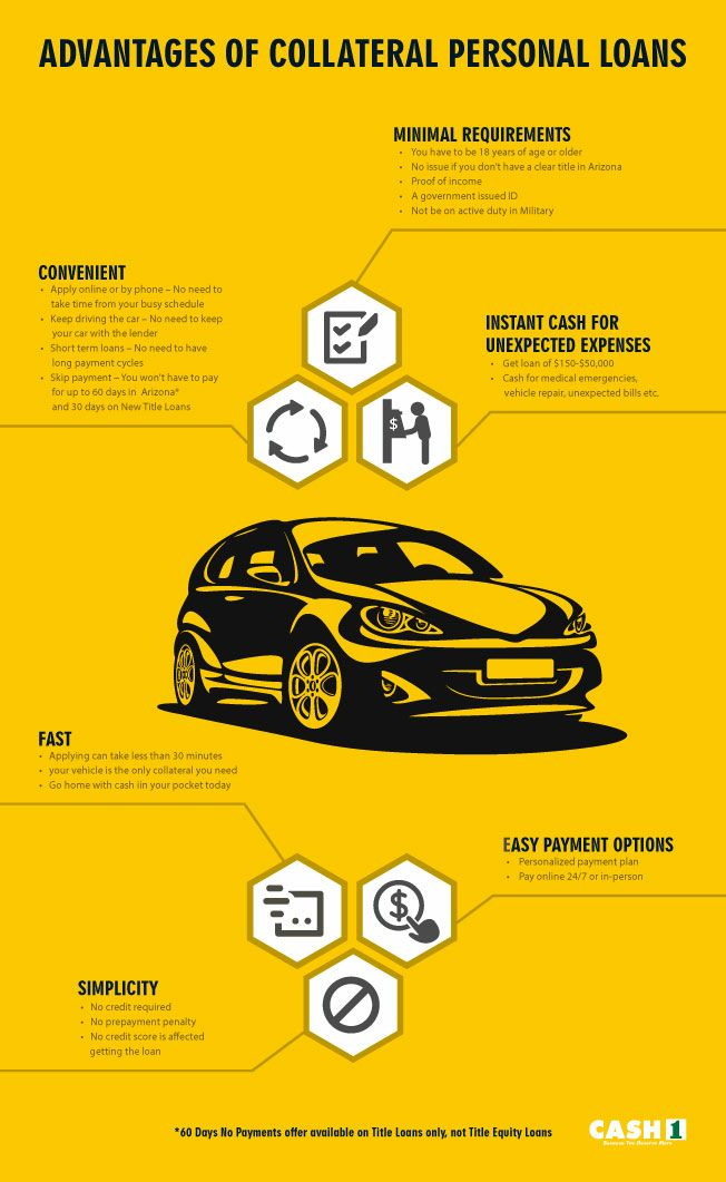 Collateral Personal Loans Advantages Infographic Personal Loans Loan Person