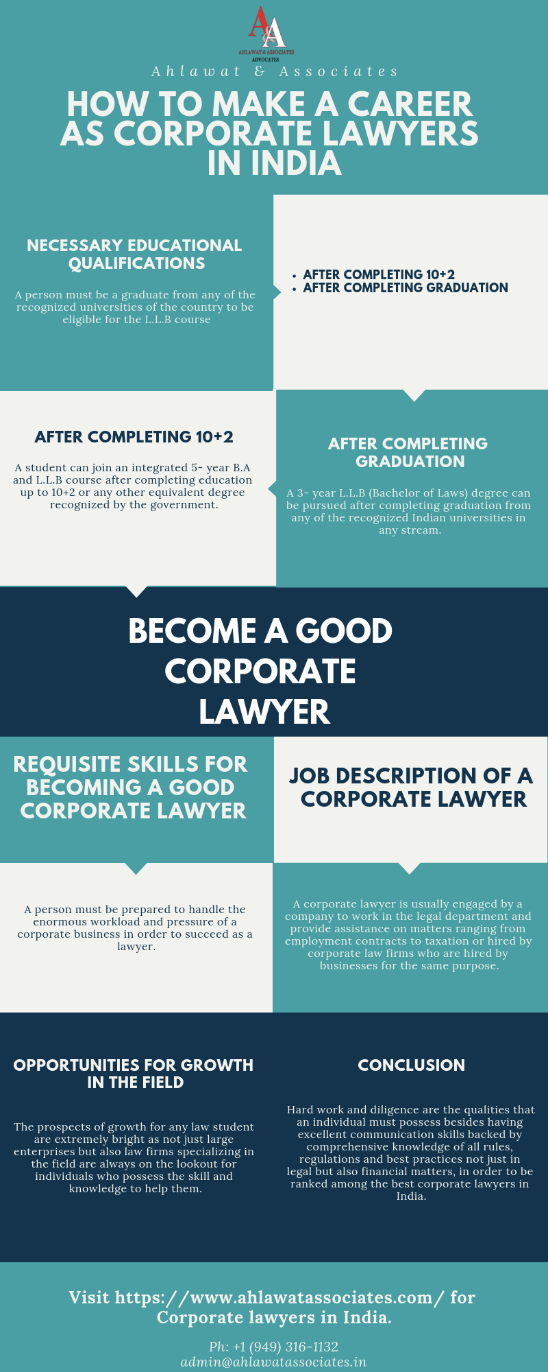 How To Make A Career As Corporate Lawyers In India Corporate Law Litigation Lawyer Lawyer