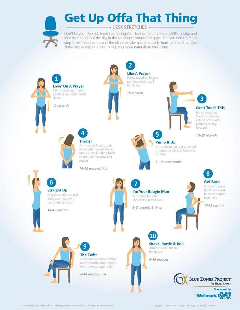 ergonomics in the office exercise pinterest exercises desk