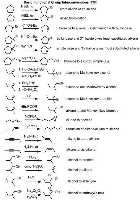 organic chemistry reagents - Google Search